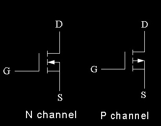 What is the difference between JFET and MOSFET?