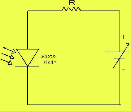 How do you bias photodiode?
