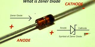 How is FET a voltage controlled device